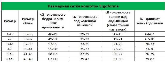 Колготки для беременных, 1 класс компрессии, 113